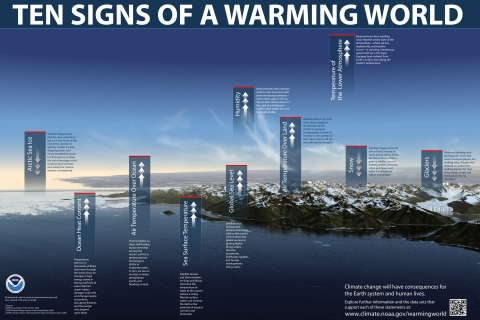 Ten-Signs-of-Global-Warming-global-warming-prevention-33281199-3600-2400